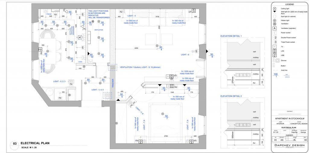 interior-designers-electrical